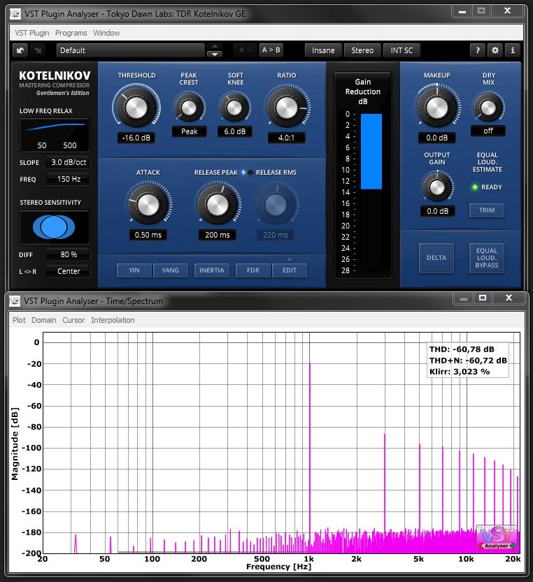 Kotelnikov GE - harmonic distortion Peak mode