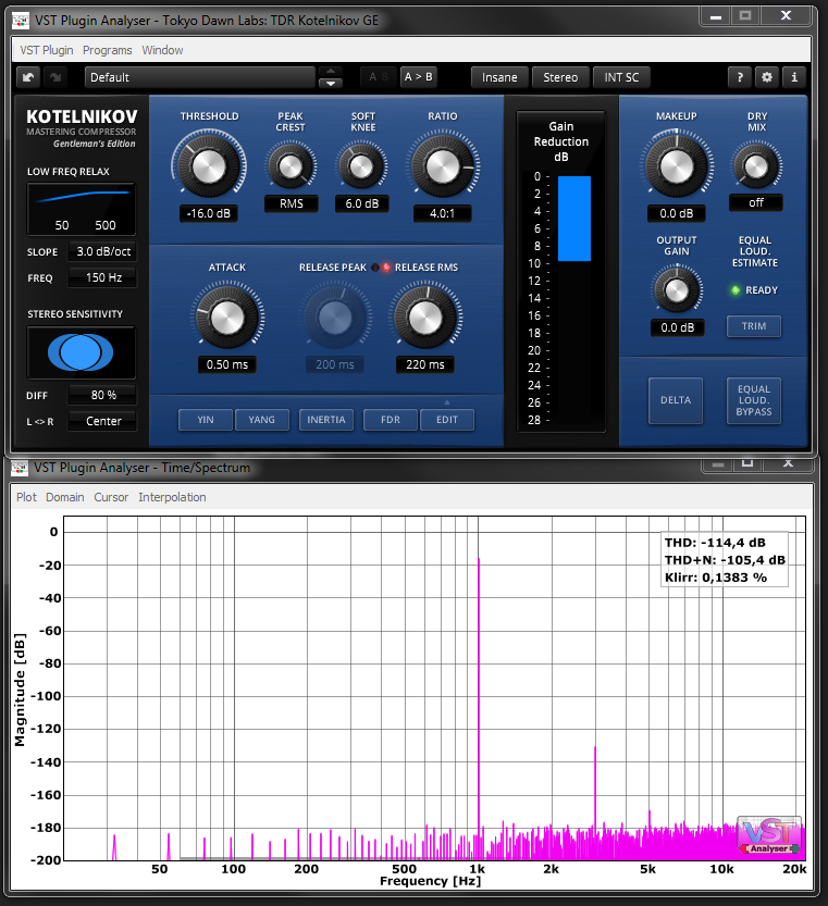 Kotelnikov GE - harmonic distortion RMS mode