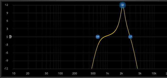 Completed EQ curve