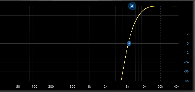 EQ curve completed