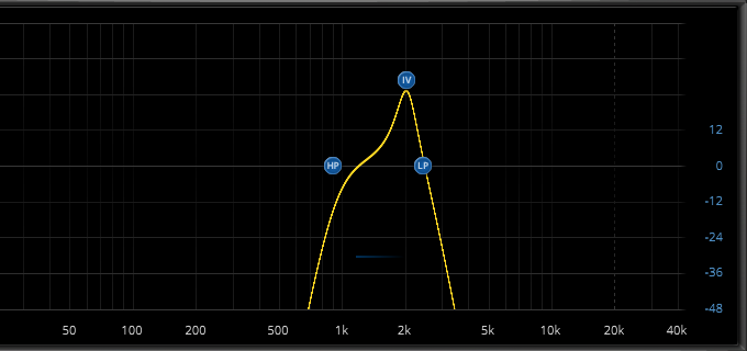 Completed eq curve and compression